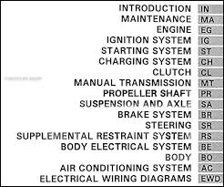 toyota t100 fuse diagram toyota wiring diagram instructions
