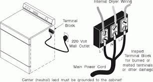 wiring diagram for frigidaire dryer u2013 the wiring diagram