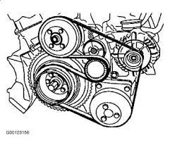 bmw 325i alternator 2002 bmw 325 belt diagram engine mechanical problem 2002 bmw 325