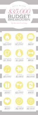 wedding budget budget breakdown for a 35 000 wedding apple brides