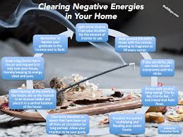 Negative Energy In House 61 Best Deflecting Negative Energy Images On Pinterest