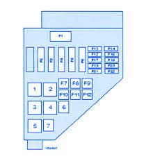 mg z s 2009 under the dash fuse box block circuit breaker diagram