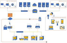 modern shapes in the new visio org chart network timeline and