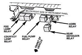 gmc savana fuse box gmc savana fuse box diagram image wiring gmc