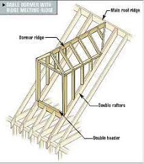 Gable Dormer Windows Framing Gable And Shed Dormers Tools Of The Trade Framing