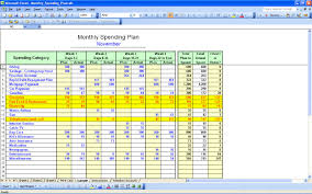 Wedding Budget Spreadsheet Excel by How To Create A Budget Spreadsheet Using Excel Spreadsheets