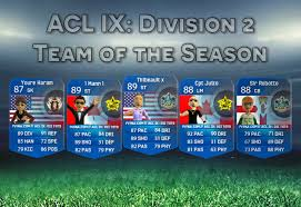 Sho Acl acl ix dii team of the season fifa pro association of