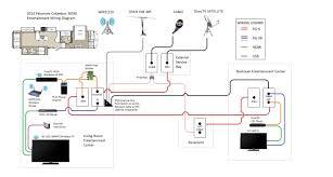 rv tv wiring wiring diagram byblank