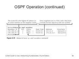 ccna advanced routing protocols