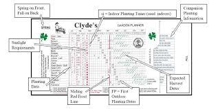 clyde u0027s garden planner