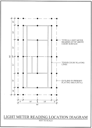 lighting layout design tennis court lighting diagrams fast dry courts