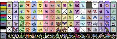 Favorite Pokemon Meme - cataclyptic s favorite pokemon meme by cataclyptic on deviantart