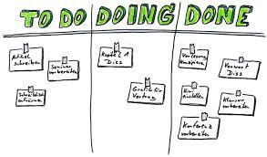 task planner template the 40 best to do list apps for task management kanban