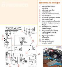Amado Revista O Mecânico Como ler os esquemas da Peugeot - Revista O  #UA16