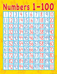 numbers 1 100 chart tcr7645 teacher created resources
