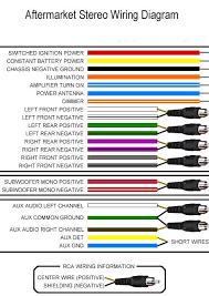 standard car stereo wiring diagram car speakers car stereo