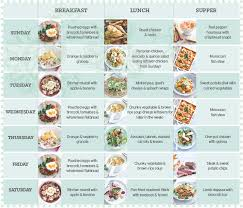 healthy diet plan january 2016 recipes bbc good food