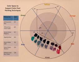 color mixing in the modern color gamut paintings by joe bergholm