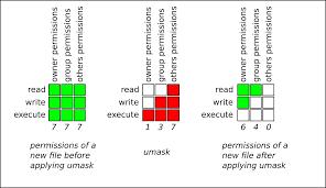 system administrator u0027s guide red hat customer portal