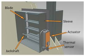 Automatic Fire Curtain Code Required Testing Of Fire Smoke And Combination Dampers