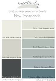 Color Forecast by 2015 Favorite Paint Color Trends The New Transitionals