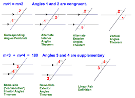 Same Side Interior Angles Definition Geometry 8 G 5 Angle Relationships Mr Hill U0027s Math