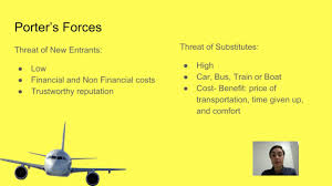 spirit baggage fees 5 forces spirit airlines youtube