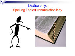synonym for map theme 3 skills that s amazing comprehension skills ppt