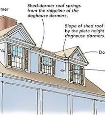 Gable Dormer Windows Dormer Designs Modern Dormer Designs Exterior Farmhouse With Best