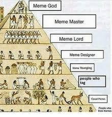 God Meme Generator - 25 best memes about god meme generator god meme generator memes