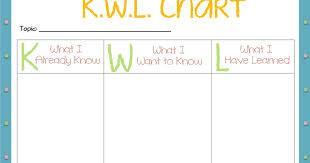 kwl chart an error occurred strategy 2 k w l chart text box bag