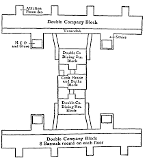 Halliwell Manor Floor Plans by The Encyclopædia Britannica Volume Iii Part 1 Slice 3 Banks To