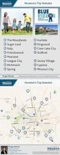 Houston Tx Zip Code Map Best 25 Houston Neighborhoods Ideas On Pinterest Living In