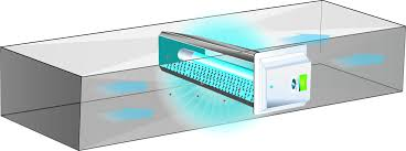 hvac uv light installation field controls duo 2000 air purification system