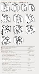 buy direct custom cabinets specifications for design students pinterest kitchens