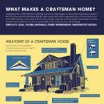 what makes a craftsman home paperblog