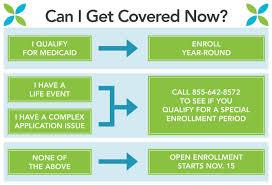obamacare special enrollment period