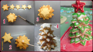 edible christmas tree decorations u2013 post 1 u2013 being a mommy
