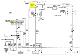 may i have the pin diagram for thr obd2 connector to test for power