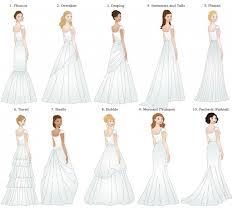 wedding dress type types of wedding dresses 29 with types of wedding dresses