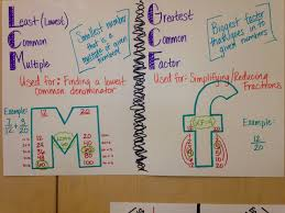 Least Common Multiples Worksheet Worksheet Lcm And Gcf Laurelmacy Worksheets For Elementary