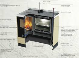 would you put a wood fired oven in your kitchen reviewed com ovens