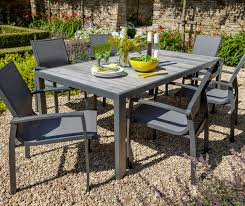 Costco Resin Wicker Patio Furniture Costco Furniture Dining Set Deal For The Universal Furniture