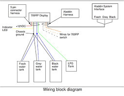 bunker hill security camera wiring diagram on amazing 95 honda