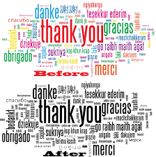 happy birthday in languages merci beaucoup how to say