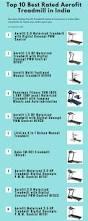 best black friday deals treadmills best 25 treadmill price ideas on pinterest ipad release weekly