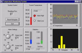 software gui design lextel user interface software design services