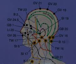acupressure points precautions u0026 guidelines for beginners