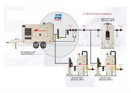 ingersoll rand doosan portable air compressor ir diesel portable