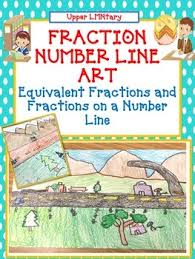 fraction number line art students will design a scene by creating